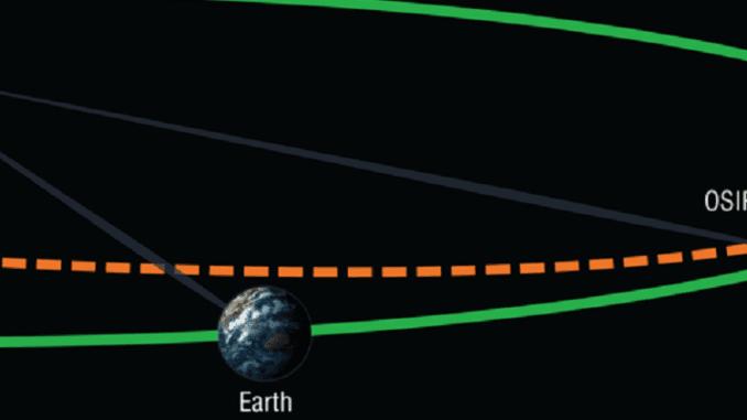 Trojan Asteroid